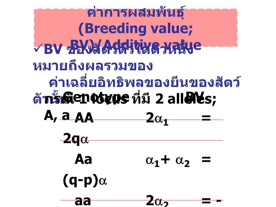 (Breeding value; BV)/Additive value