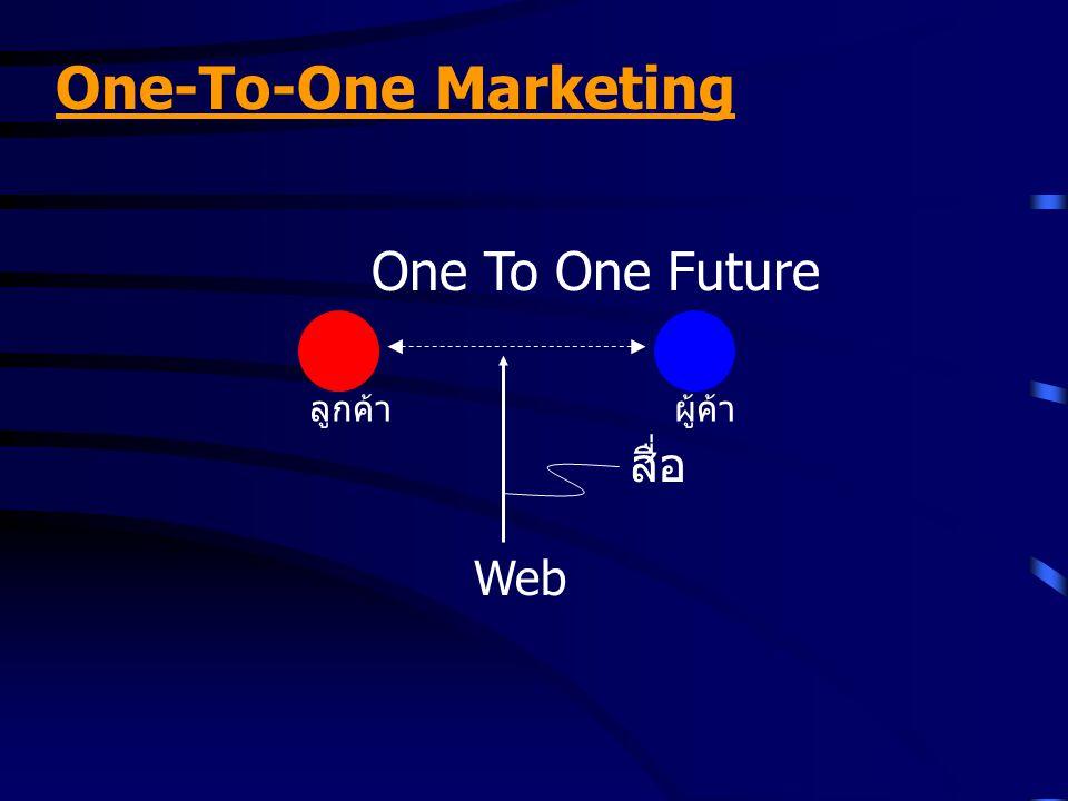 One-To-One Marketing One To One Future ลูกค้า ผู้ค้า สื่อ Web