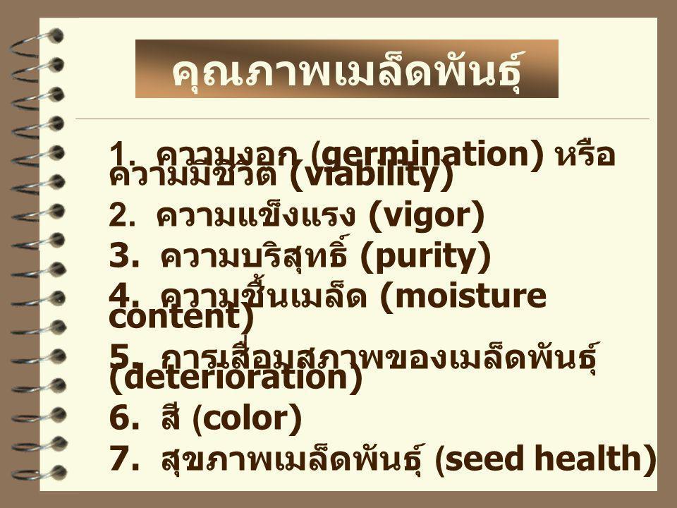 คุณภาพเมล็ดพันธุ์ 1. ความงอก (germination) หรือความมีชีวิต (viability)