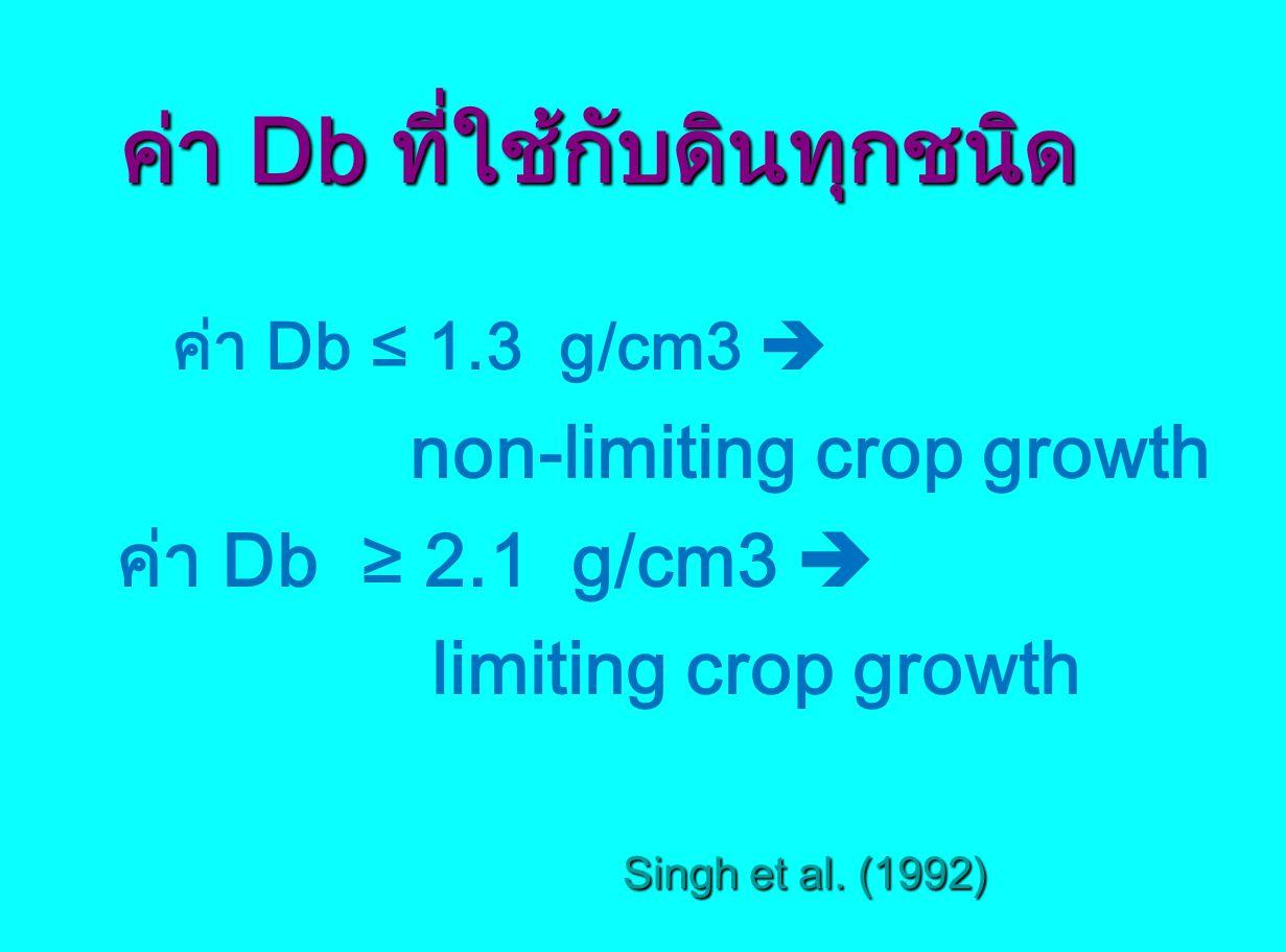 ค่า Db ≤ 1.3 g/cm3  ค่า Db ที่ใช้กับดินทุกชนิด