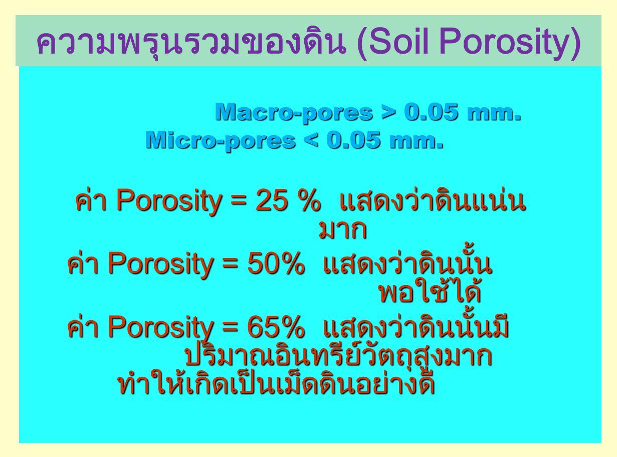 ความพรุนรวมของดิน (Soil Porosity)
