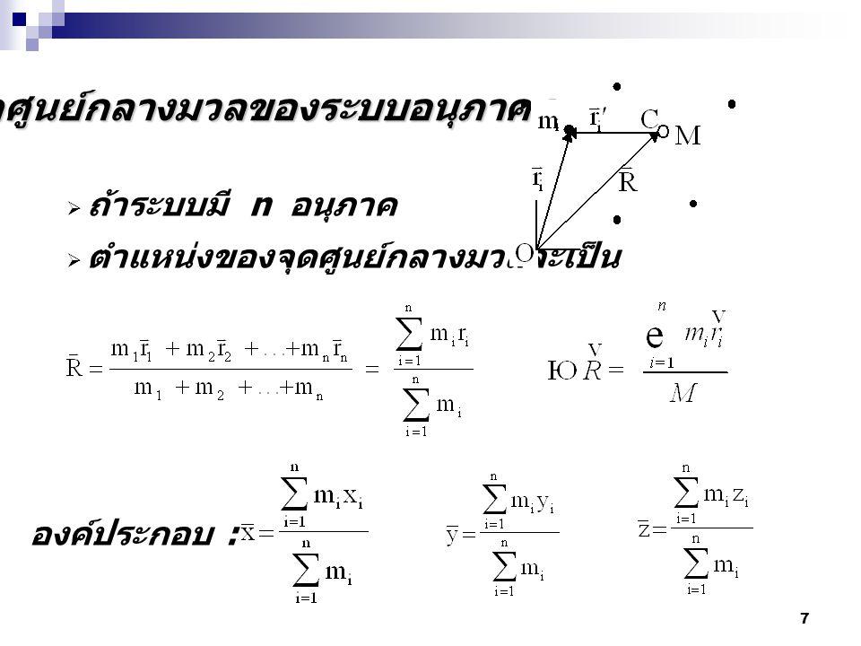 จุดศูนย์กลางมวลของระบบอนุภาค :