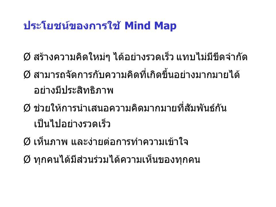 ประโยชน์ของการใช้ Mind Map