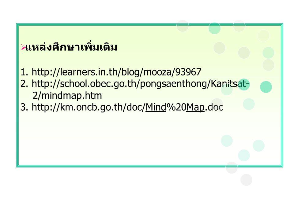 แหล่งศึกษาเพิ่มเติม 1. http://learners. in. th/blog/mooza/93967 2