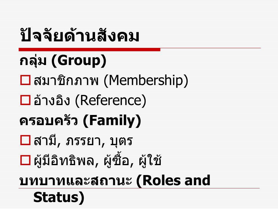 ปัจจัยด้านสังคม กลุ่ม (Group) สมาชิกภาพ (Membership)