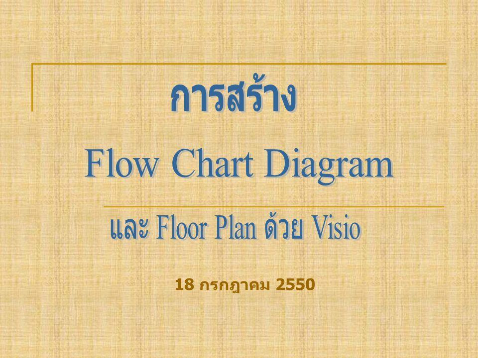 และ Floor Plan ด้วย Visio