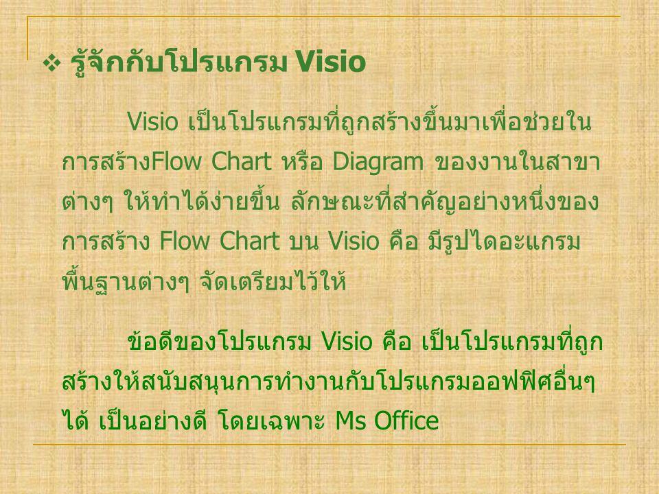 รู้จักกับโปรแกรม Visio