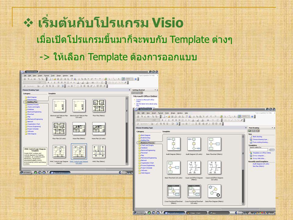 เริ่มต้นกับโปรแกรม Visio