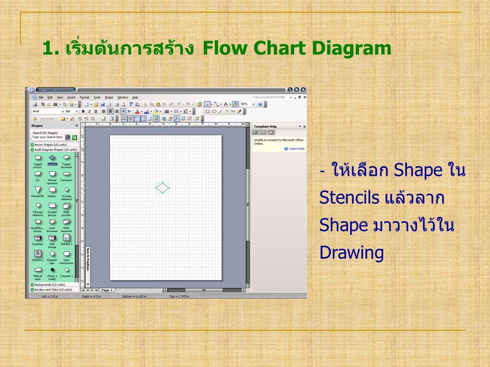 1. เริ่มต้นการสร้าง Flow Chart Diagram