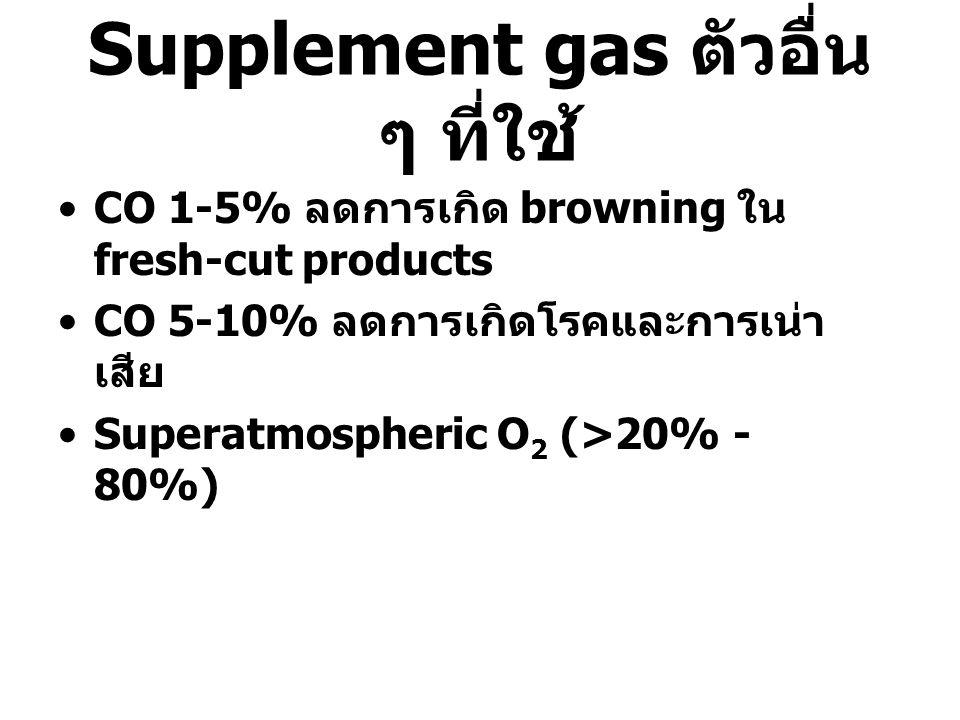 Supplement gas ตัวอื่น ๆ ที่ใช้
