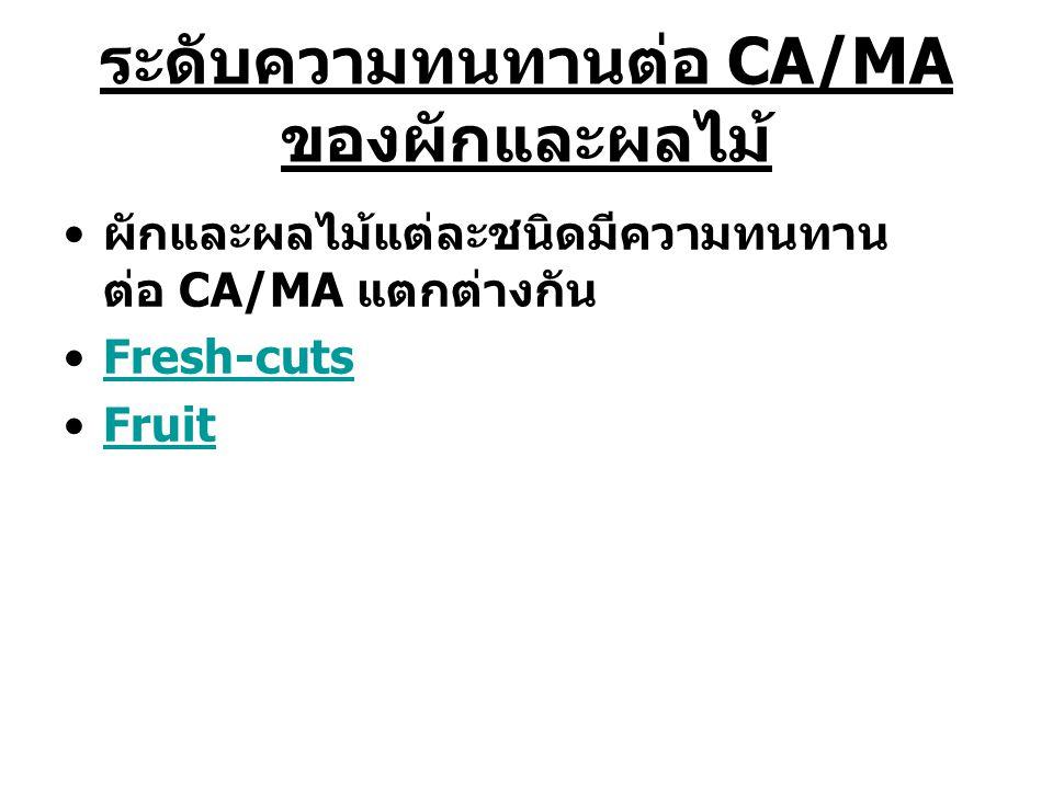 ระดับความทนทานต่อ CA/MA ของผักและผลไม้