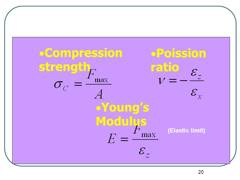 Compression strength Poission ratio Young's Modulus (Elastic limit)