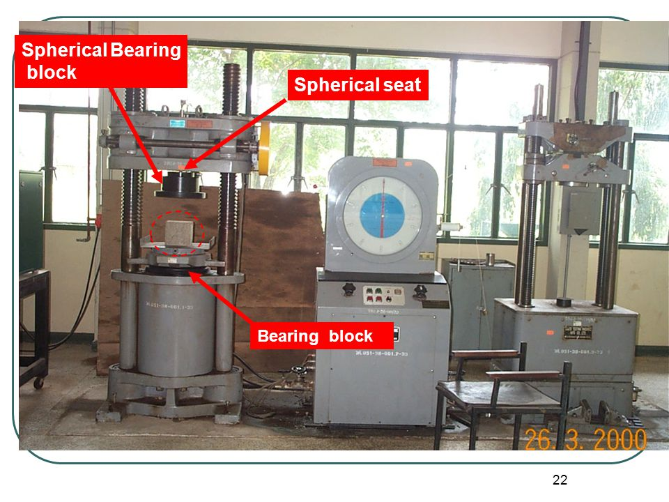 Spherical Bearing block Spherical seat Bearing block