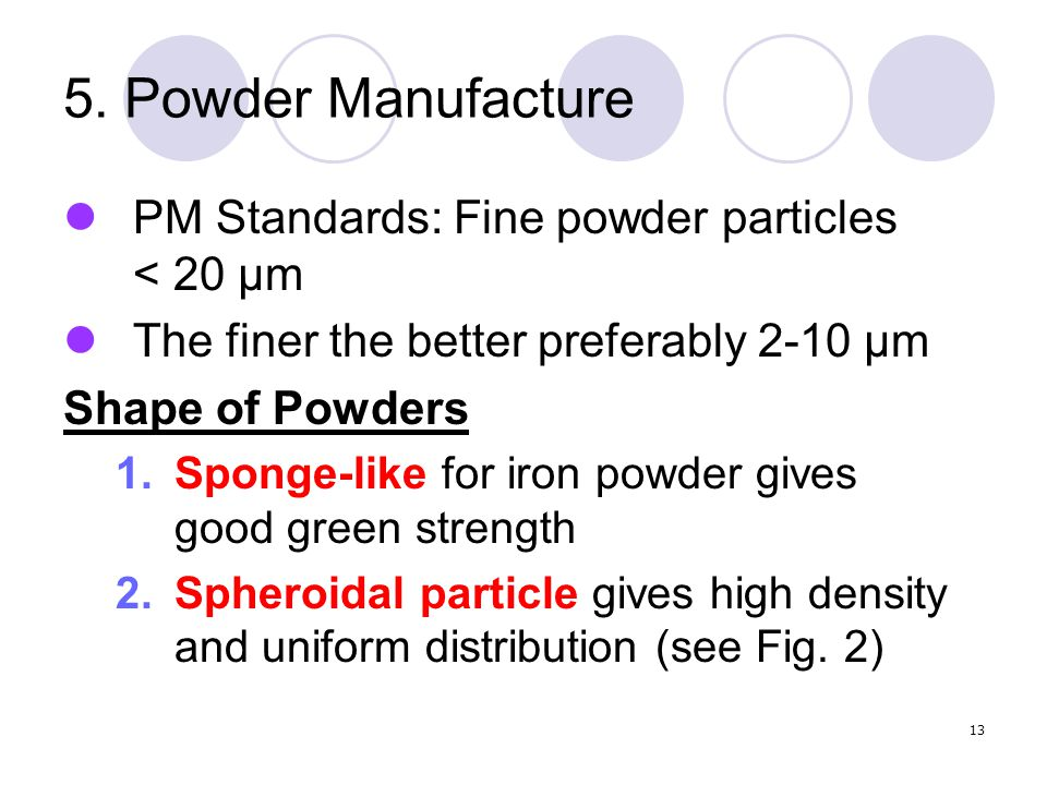 5. Powder Manufacture PM Standards: Fine powder particles < 20 µm