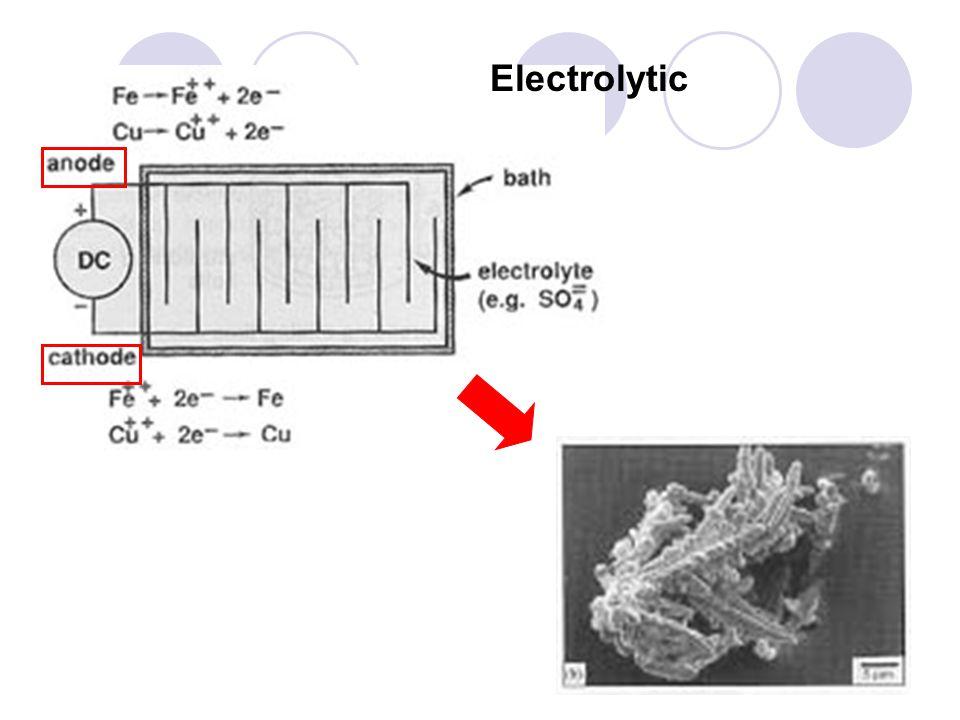 Electrolytic