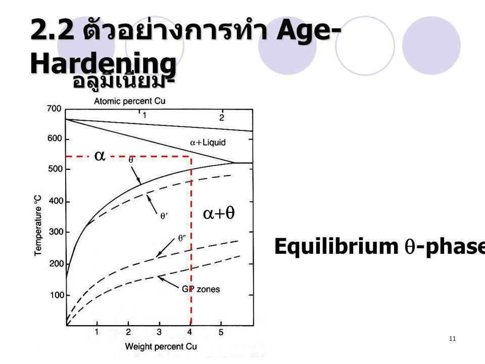 2.2 ตัวอย่างการทำ Age-Hardening