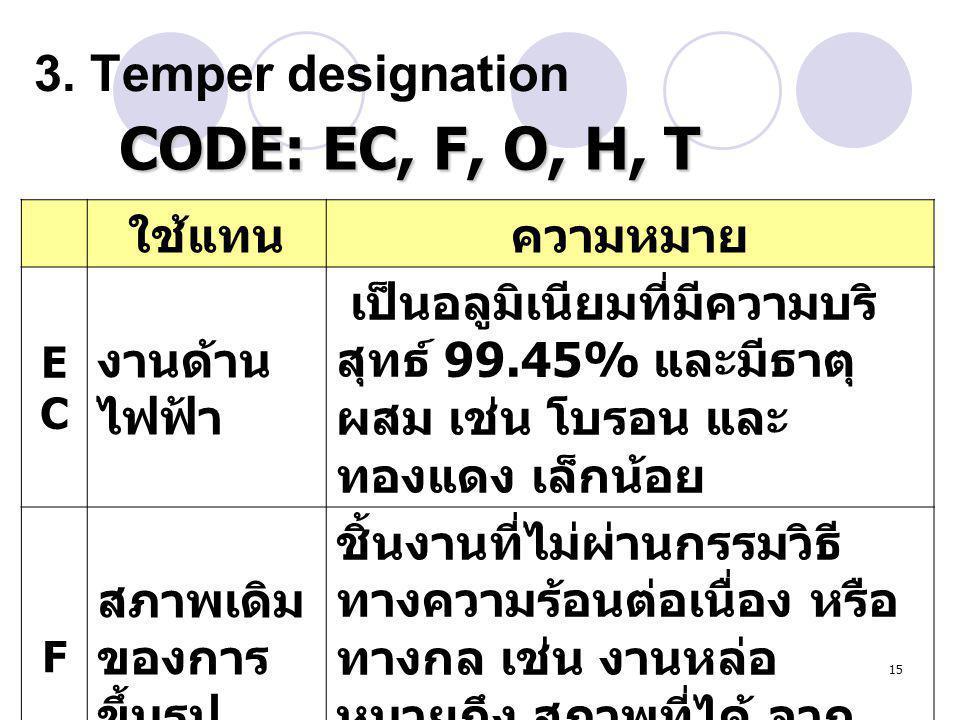 CODE: EC, F, O, H, T 3. Temper designation ใช้แทน ความหมาย