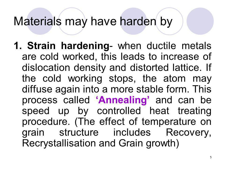 Materials may have harden by