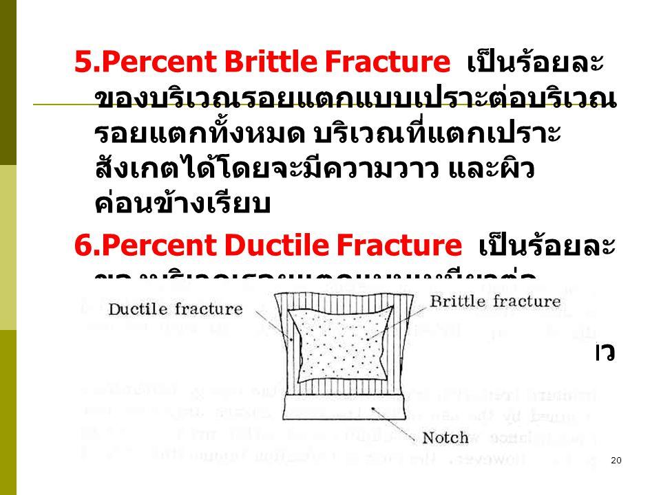 5.Percent Brittle Fracture เป็นร้อยละของบริเวณรอยแตกแบบเปราะต่อบริเวณรอยแตกทั้งหมด บริเวณที่แตกเปราะสังเกตได้โดยจะมีความวาว และผิวค่อนข้างเรียบ