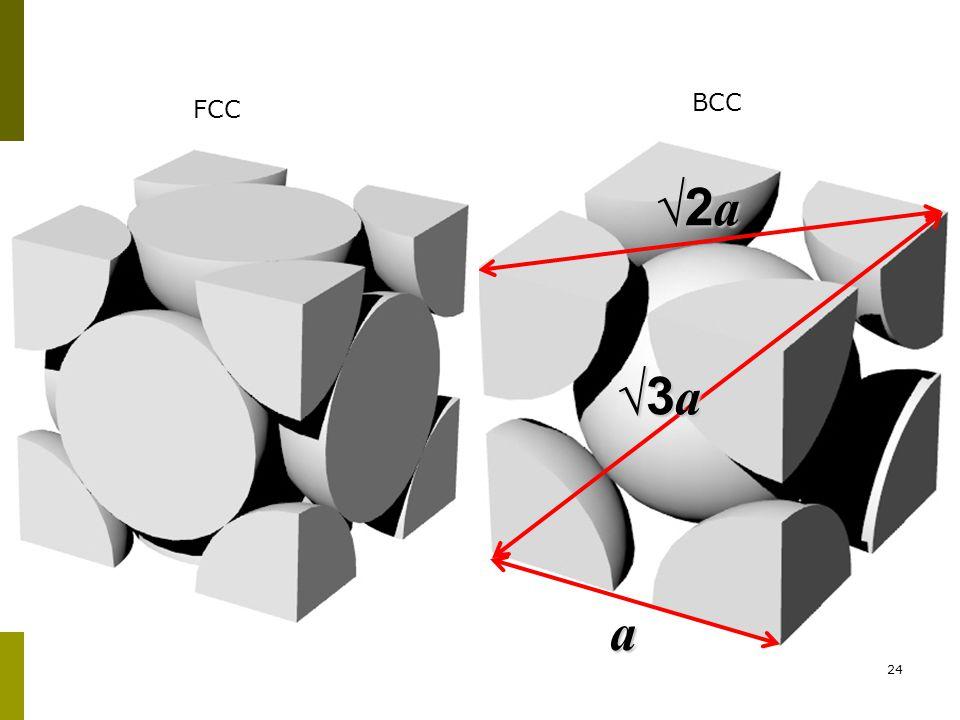 BCC FCC √3a a √2a