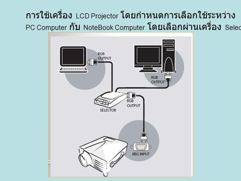 การใช้เครื่อง LCD Projector โดยกำหนดการเลือกใช้ระหว่าง