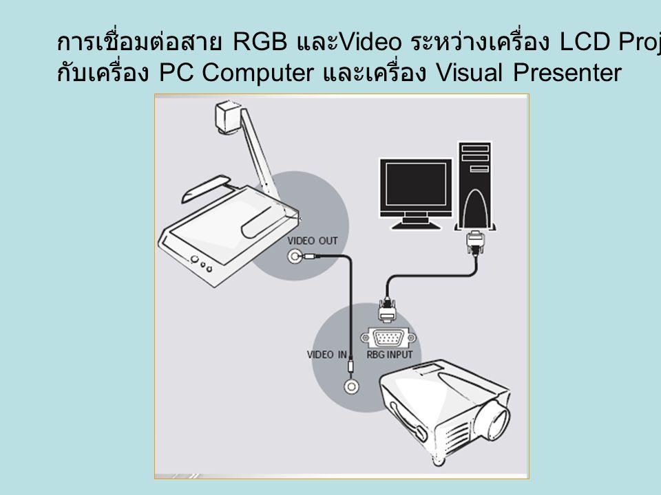 การเชื่อมต่อสาย RGB และVideo ระหว่างเครื่อง LCD Projector