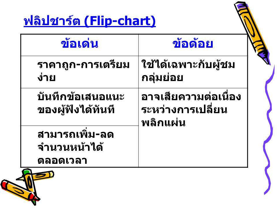 ฟลิปชาร์ต (Flip-chart)