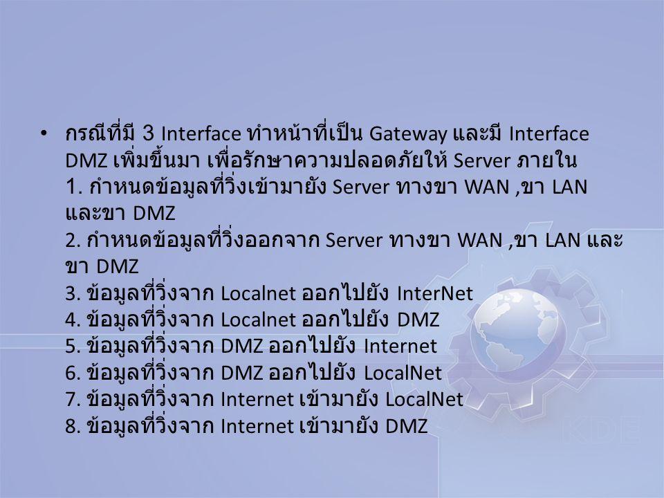 กรณีที่มี 3 Interface ทำหน้าที่เป็น Gateway และมี Interface DMZ เพิ่มขึ้นมา เพื่อรักษาความปลอดภัยให้ Server ภายใน 1.