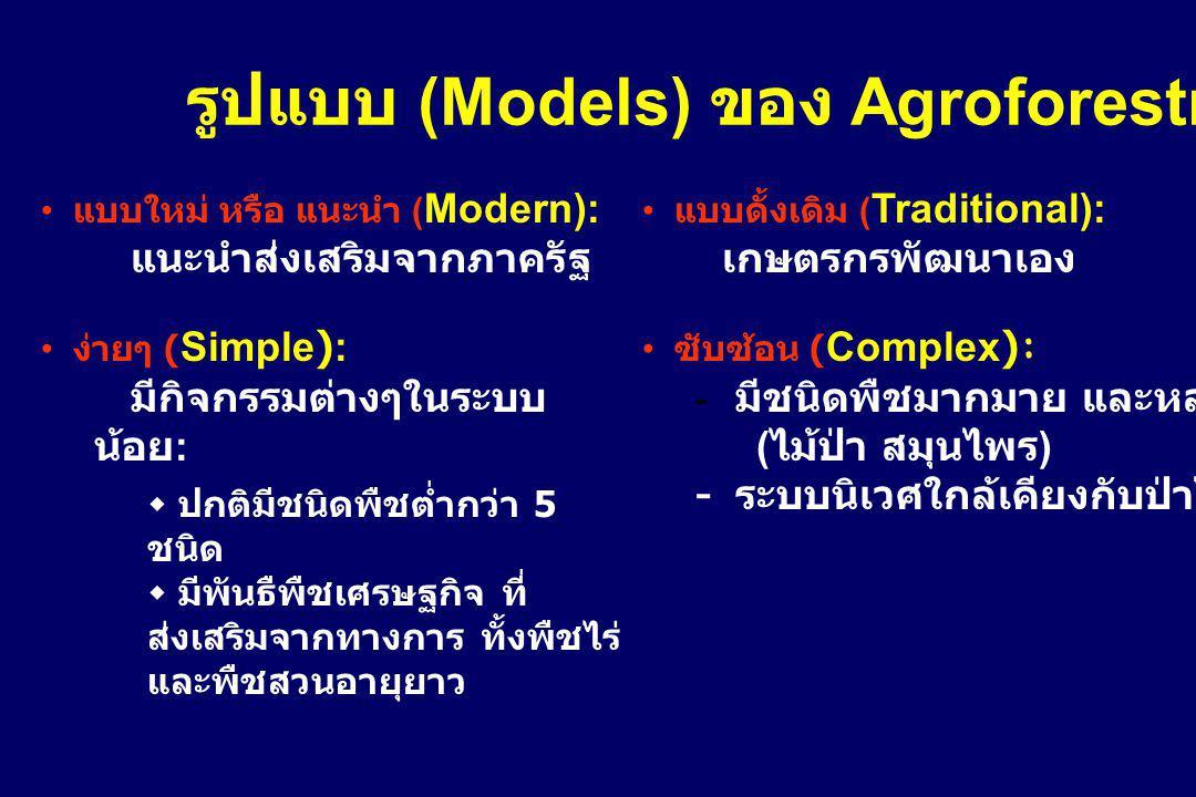รูปแบบ (Models) ของ Agroforestry