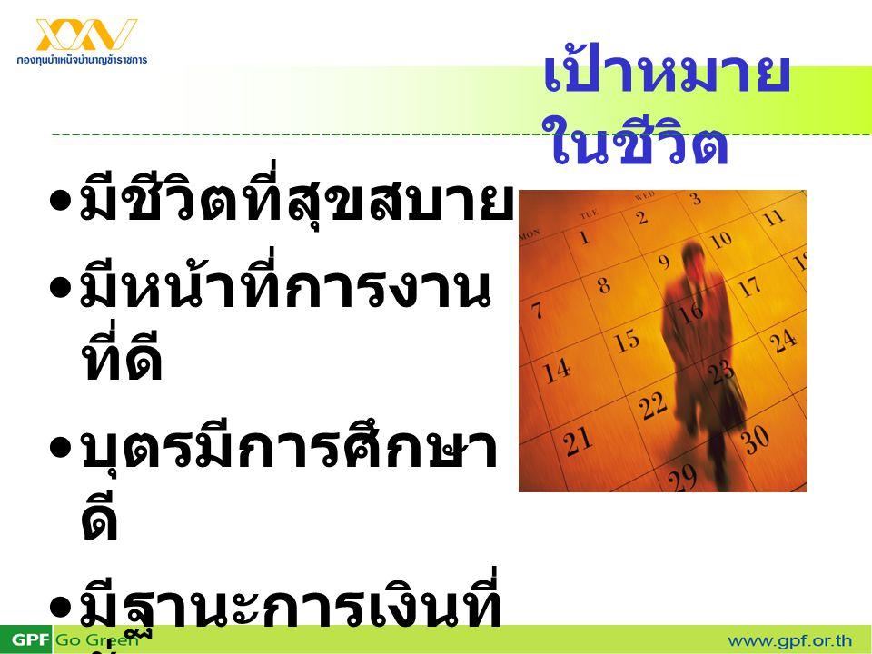 เป้าหมายในชีวิต มีชีวิตที่สุขสบาย. มีหน้าที่การงานที่ดี บุตรมีการศึกษาดี มีฐานะการเงินที่มั่นคง.
