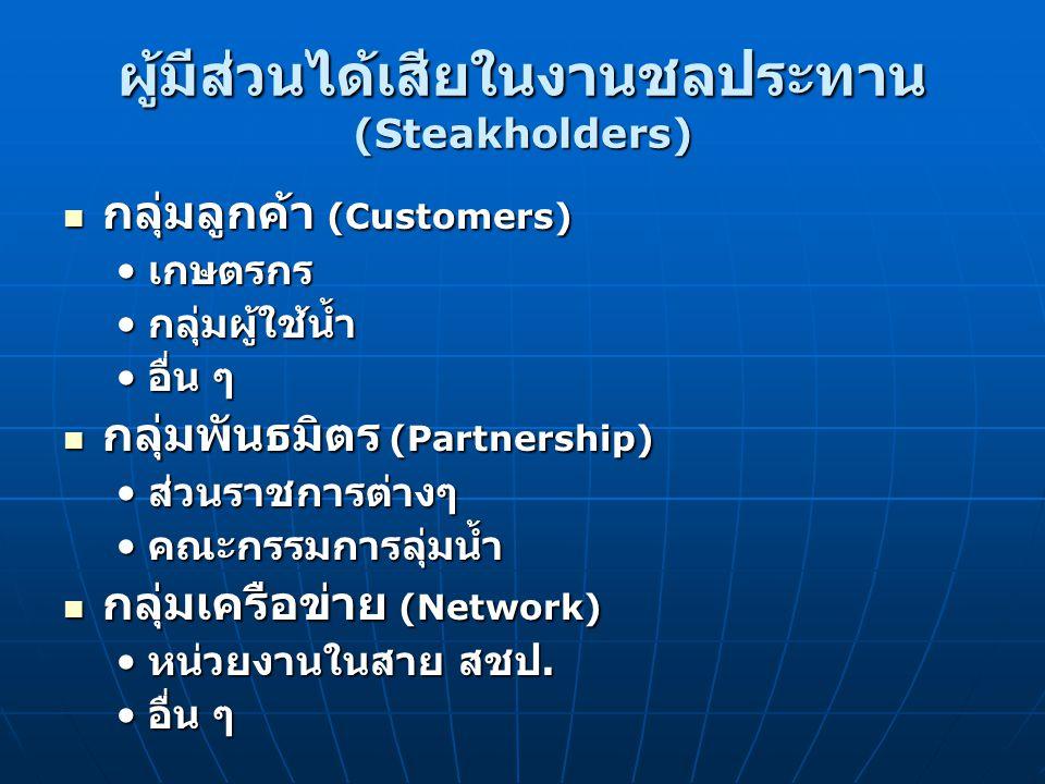 ผู้มีส่วนได้เสียในงานชลประทาน (Steakholders)