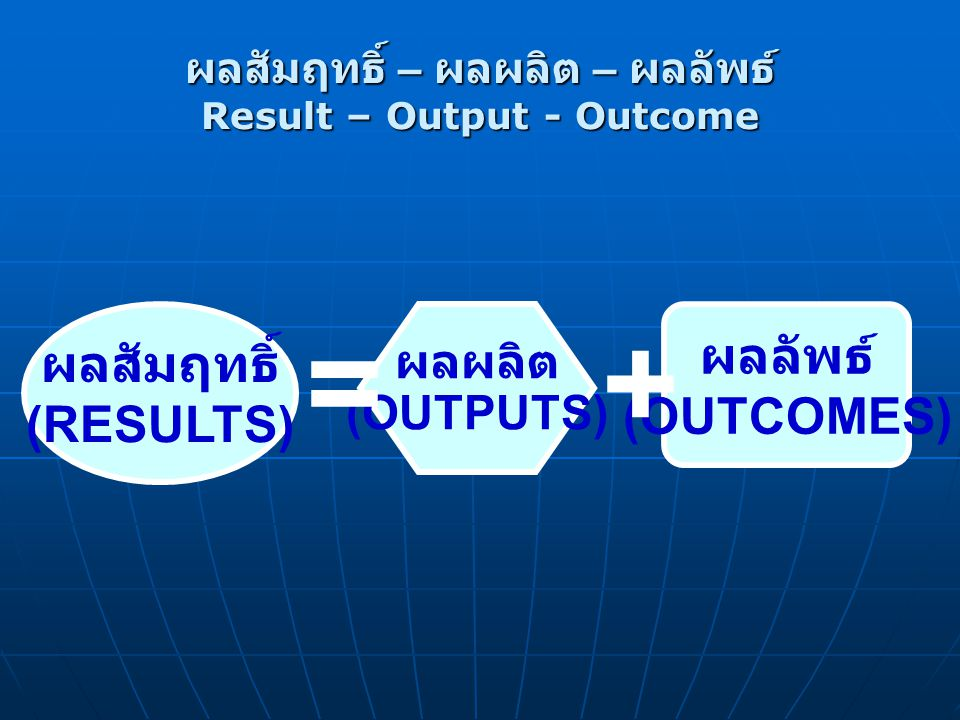 ผลสัมฤทธิ์ – ผลผลิต – ผลลัพธ์ Result – Output - Outcome