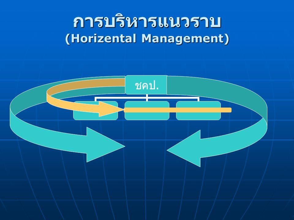 การบริหารแนวราบ (Horizental Management)