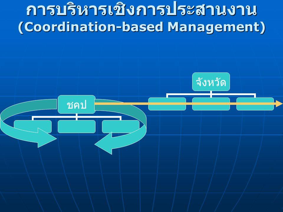การบริหารเชิงการประสานงาน (Coordination-based Management)