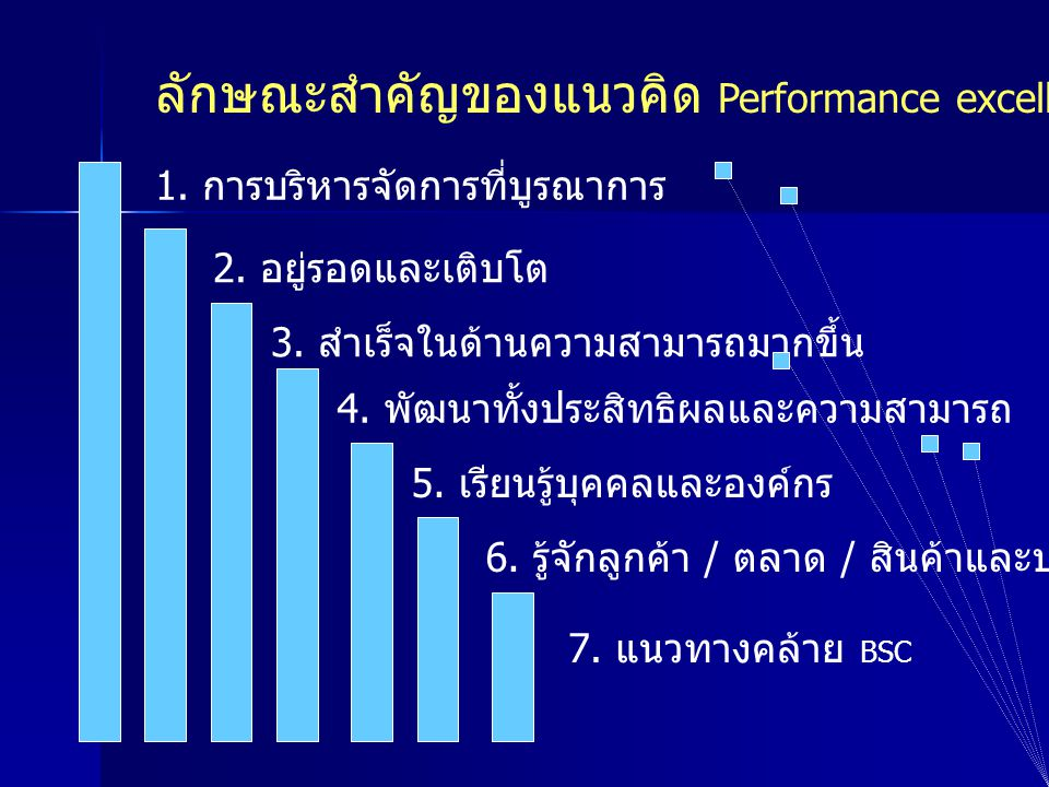 ลักษณะสำคัญของแนวคิด Performance excellence