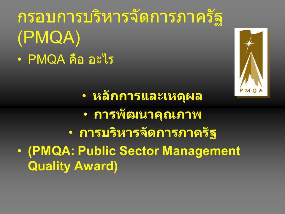 กรอบการบริหารจัดการภาครัฐ (PMQA)