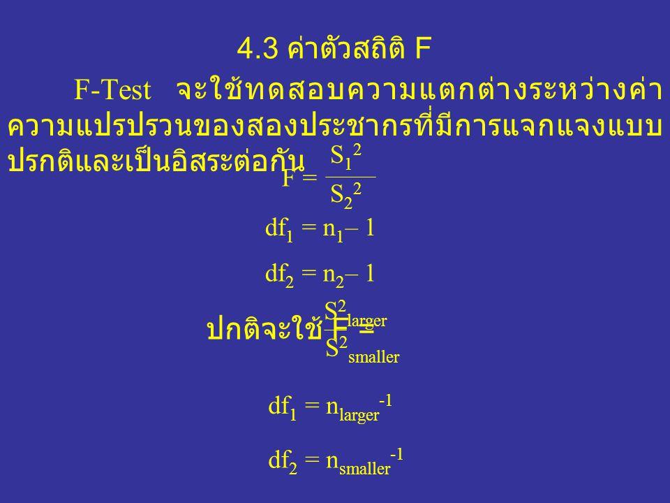 4.3 ค่าตัวสถิติ F F-Test จะใช้ทดสอบความแตกต่างระหว่างค่าความแปรปรวนของสองประชากรที่มีการแจกแจงแบบปรกติและเป็นอิสระต่อกัน.