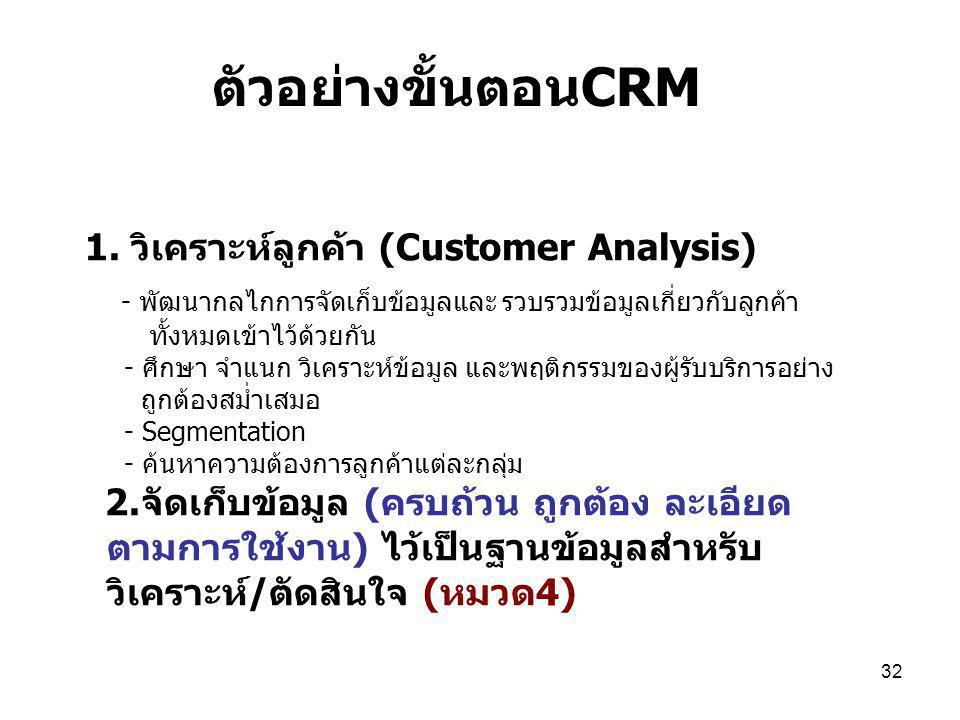 ตัวอย่างขั้นตอนCRM