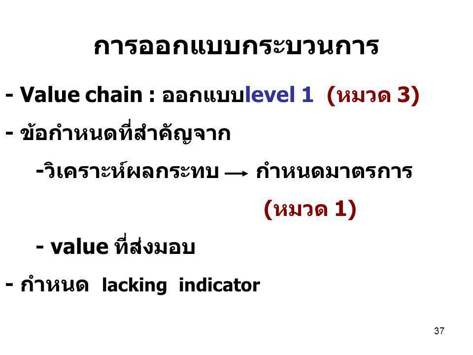 การออกแบบกระบวนการ - Value chain : ออกแบบlevel 1 (หมวด 3)