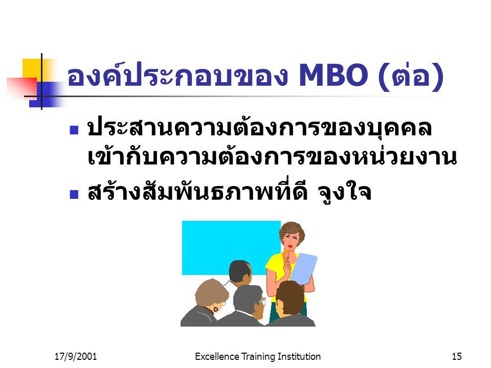 องค์ประกอบของ MBO (ต่อ)