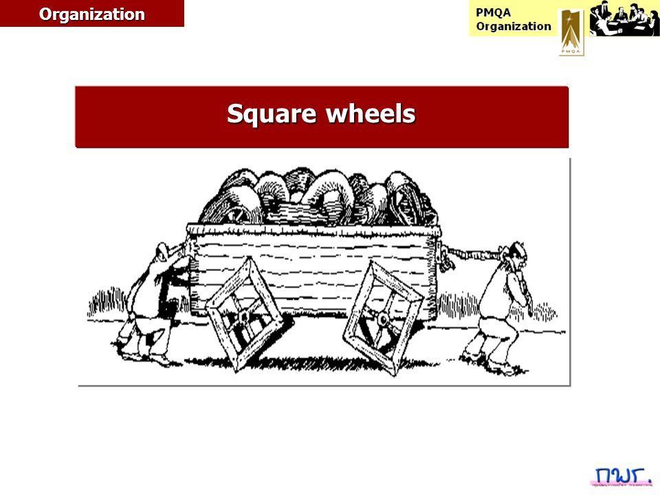 Organization Square wheels