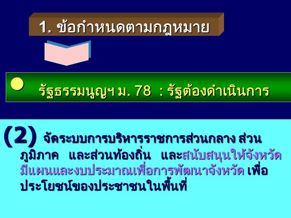 รัฐธรรมนูญฯ ม. 78 : รัฐต้องดำเนินการ