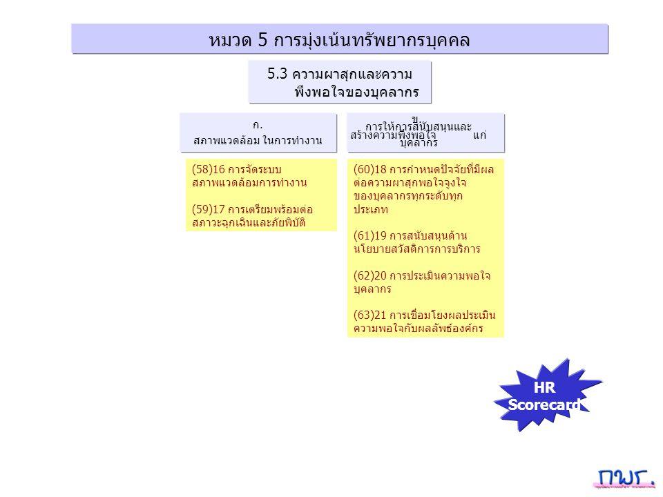หมวด 5 การมุ่งเน้นทรัพยากรบุคคล