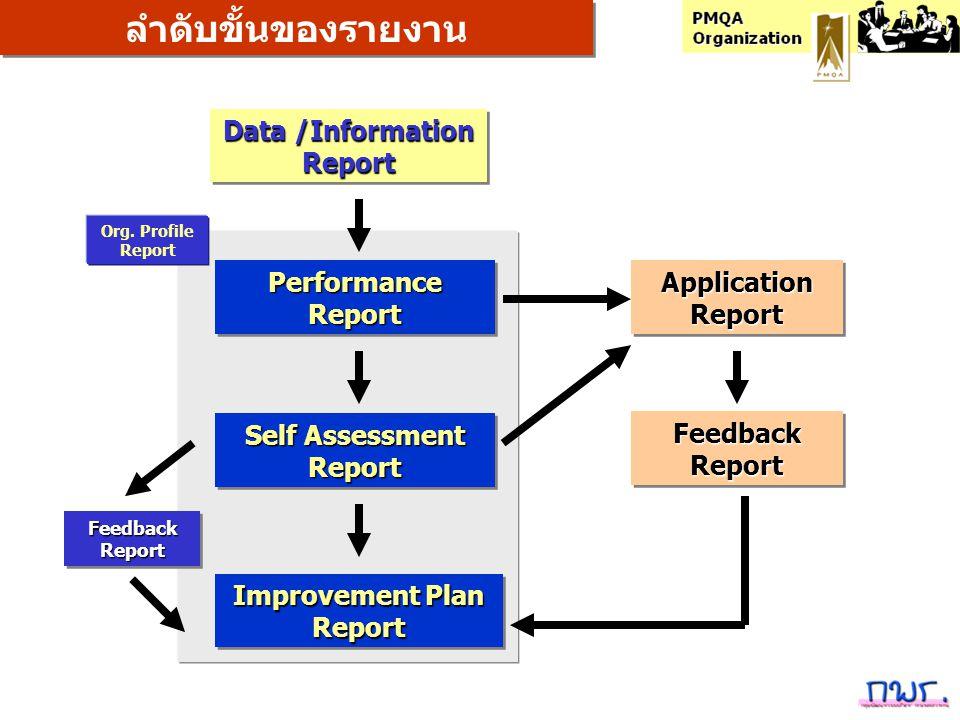 ลำดับขั้นของรายงาน Data /Information Report Performance Report