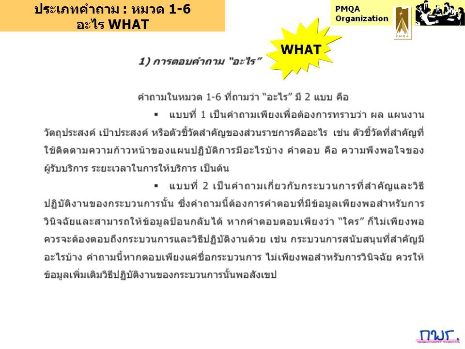 ประเภทคำถาม : หมวด 1-6 อะไร WHAT