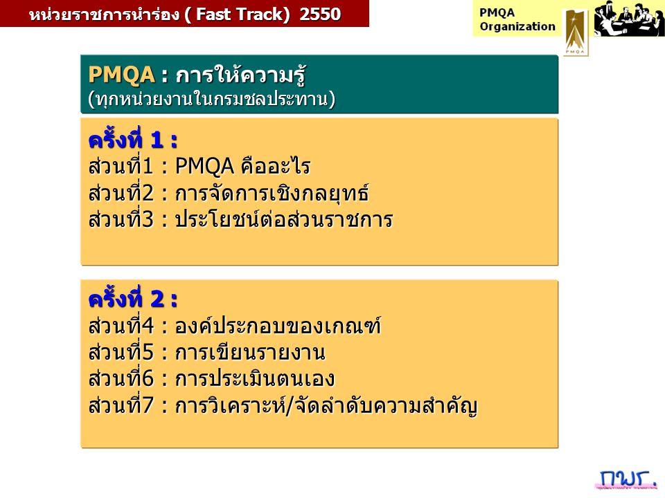 หน่วยราชการนำร่อง ( Fast Track) 2550