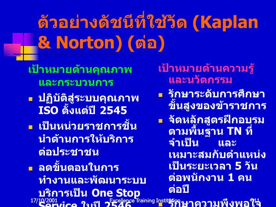 ตัวอย่างดัชนีที่ใช้วัด (Kaplan & Norton) (ต่อ)