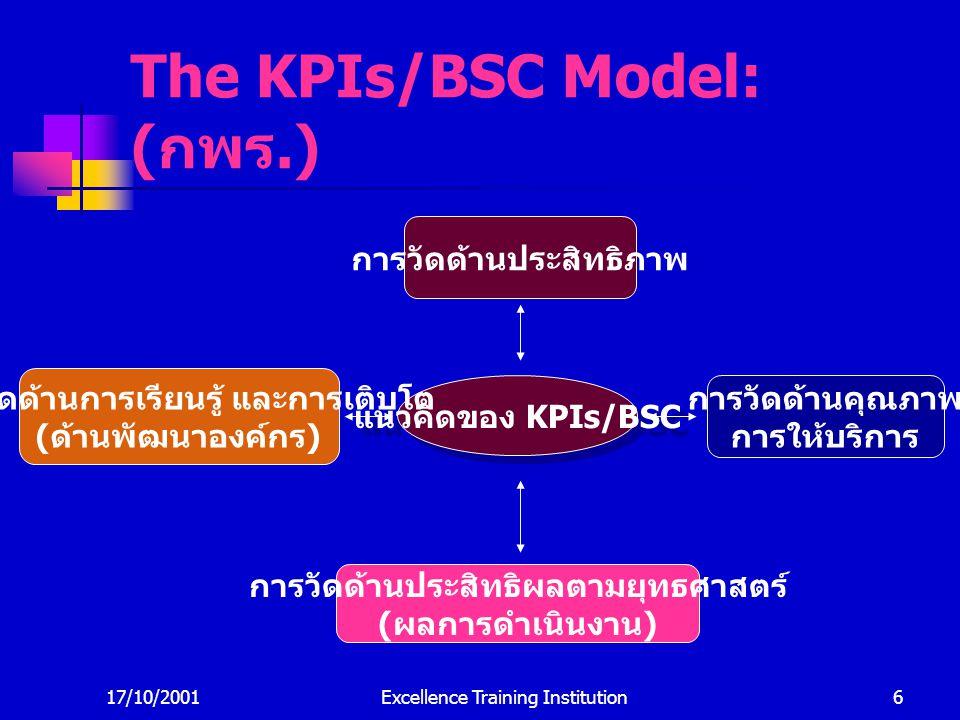 The KPIs/BSC Model: (กพร.)