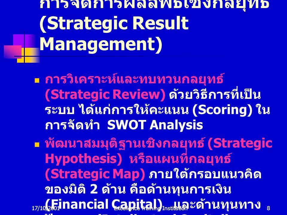 การจัดการผลลัพธ์เชิงกลยุทธ์ (Strategic Result Management)