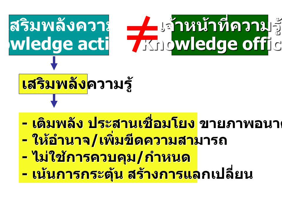 ผู้เสริมพลังความรู้ Knowledge activist เจ้าหน้าที่ความรู้